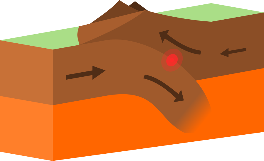 Illustration of convergent tectonic boundary and subduction