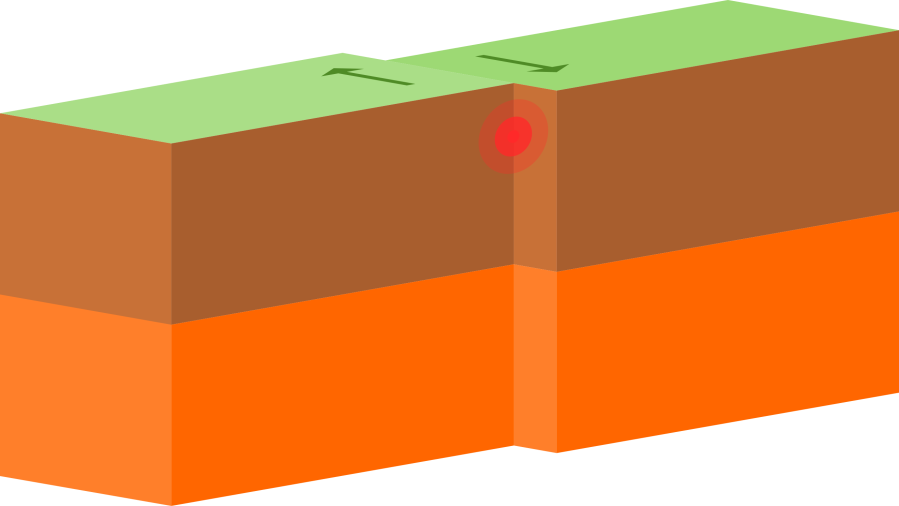 Illustration of transform tectonic boundary