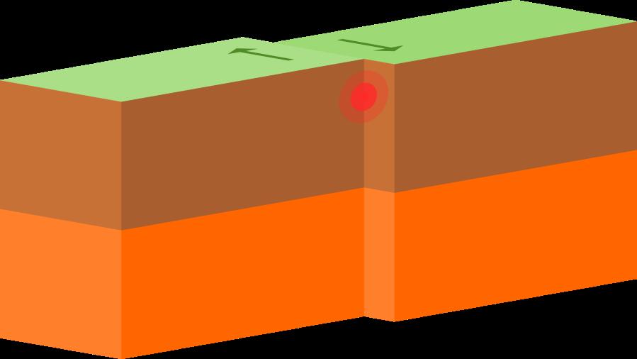 Illustration of transform tectonic boundary