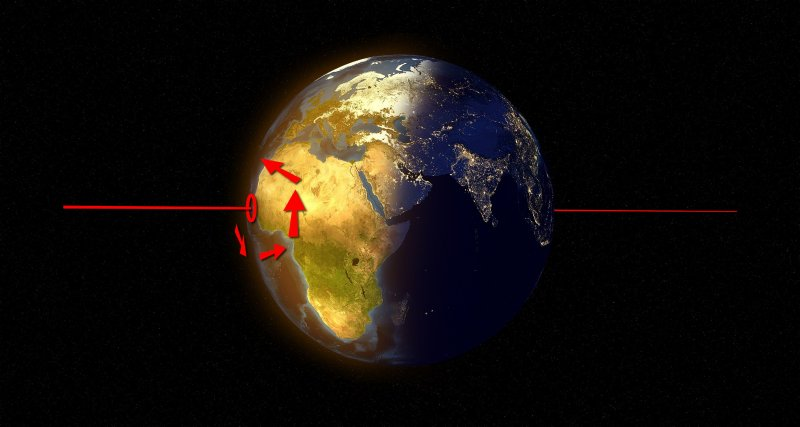 Mission: Atlantis picture. Euler poles today for Africa plate rotation relative to Eurasia.